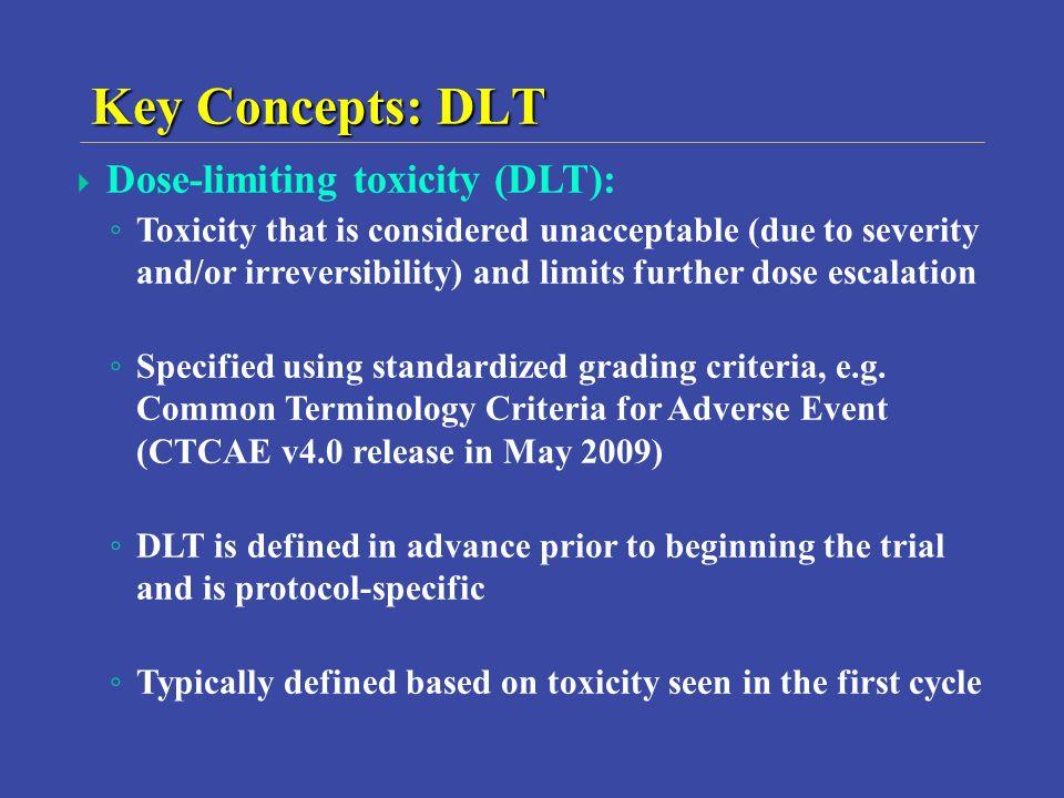 Key Concepts: DLT Dose-limiting toxicity (DLT):