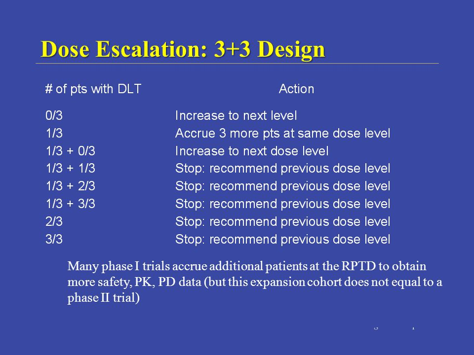 Dose Escalation: 3+3 Design