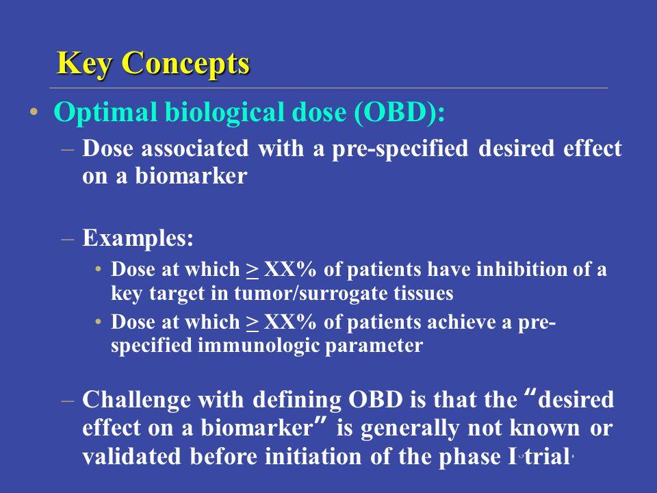 Key Concepts Optimal biological dose (OBD):