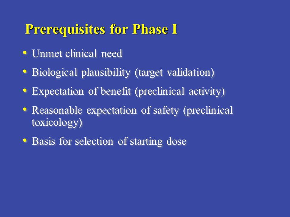 Prerequisites for Phase I