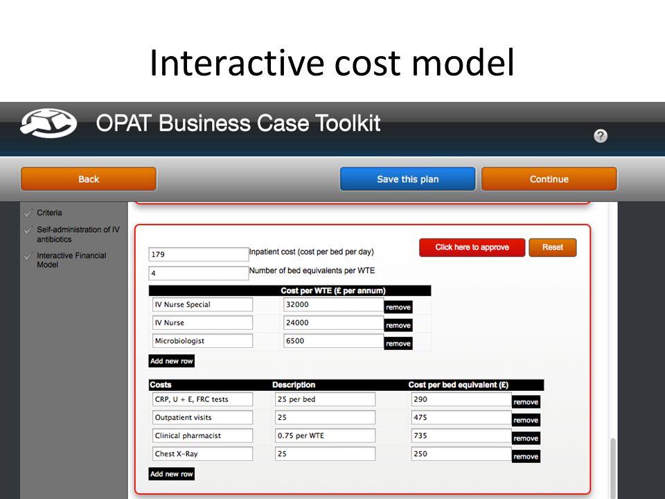 Interactive cost model