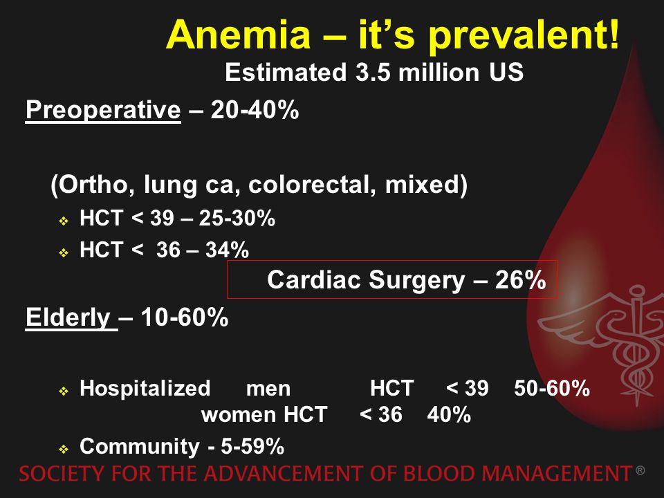 Anemia – it's prevalent!