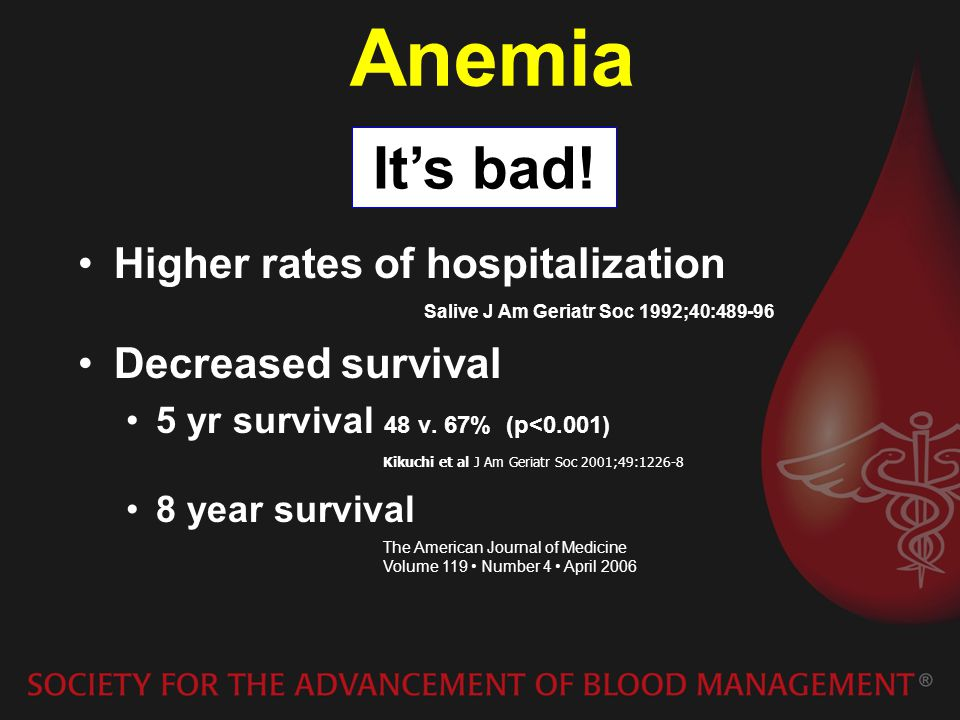 Anemia It's bad! Higher rates of hospitalization Decreased survival