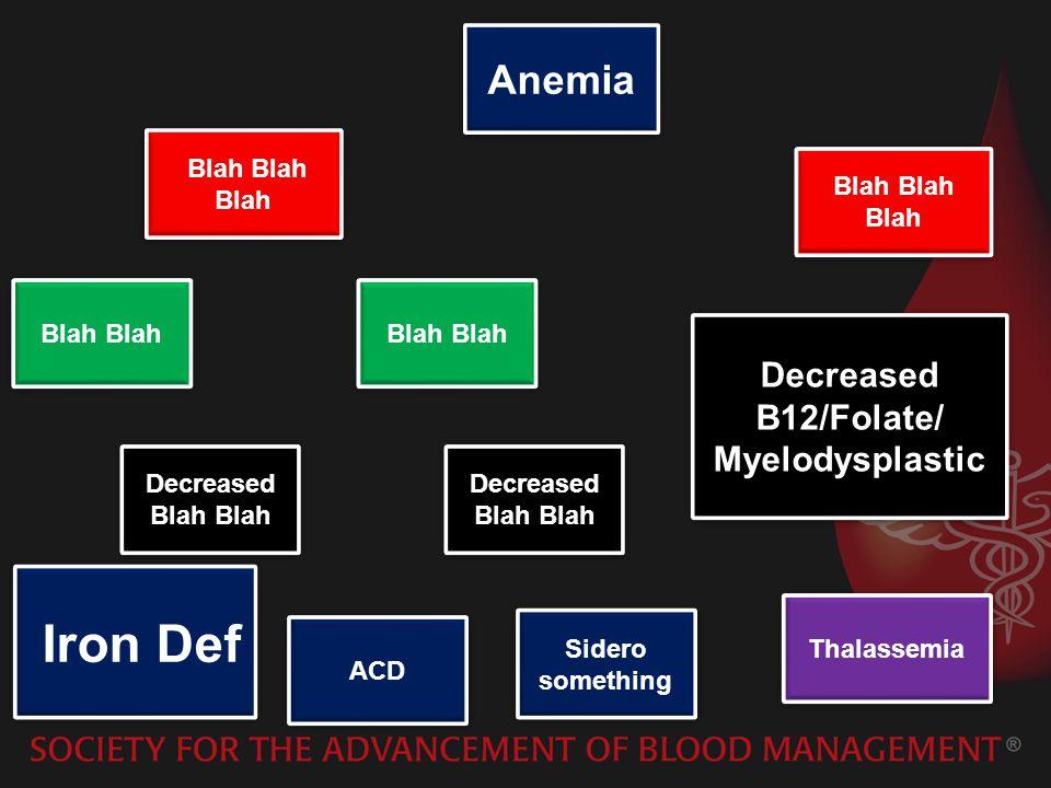 Iron Def Anemia Decreased B12/Folate/ Myelodysplastic Blah Blah Blah