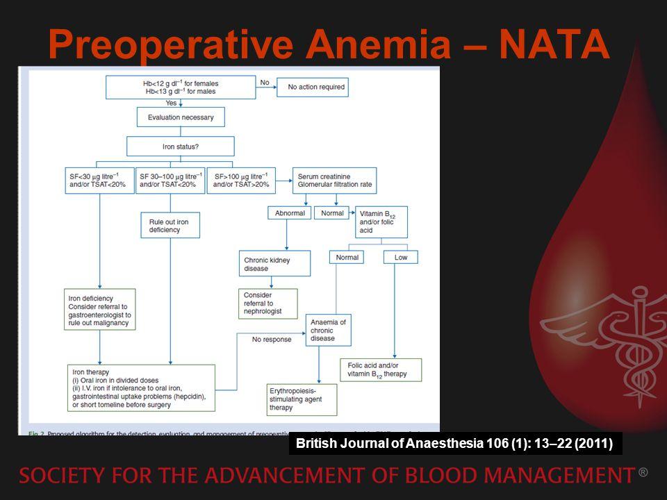 Preoperative Anemia – NATA