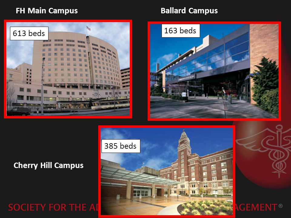 FH Main Campus Ballard Campus 163 beds 613 beds 385 beds Cherry Hill Campus