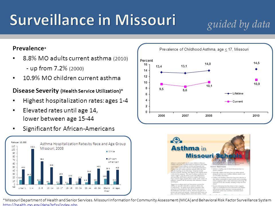 Surveillance in Missouri