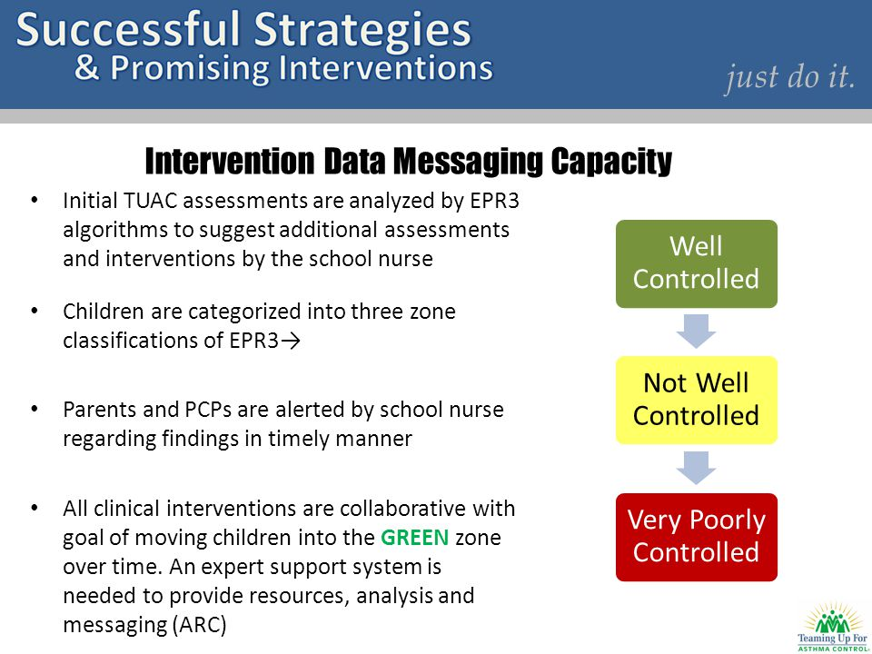 Intervention Data Messaging Capacity