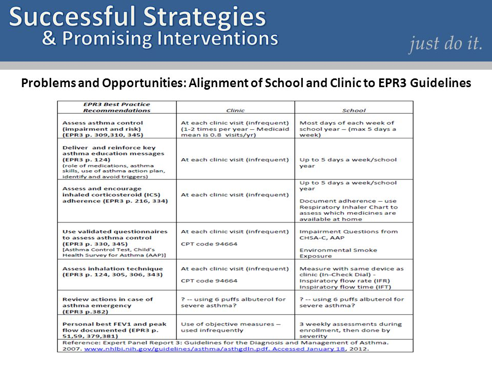 just do it. Problems and Opportunities: Alignment of School and Clinic to EPR3 Guidelines