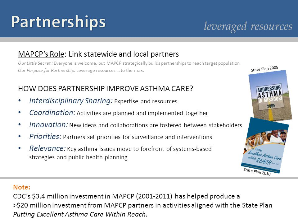 Partnerships leveraged resources