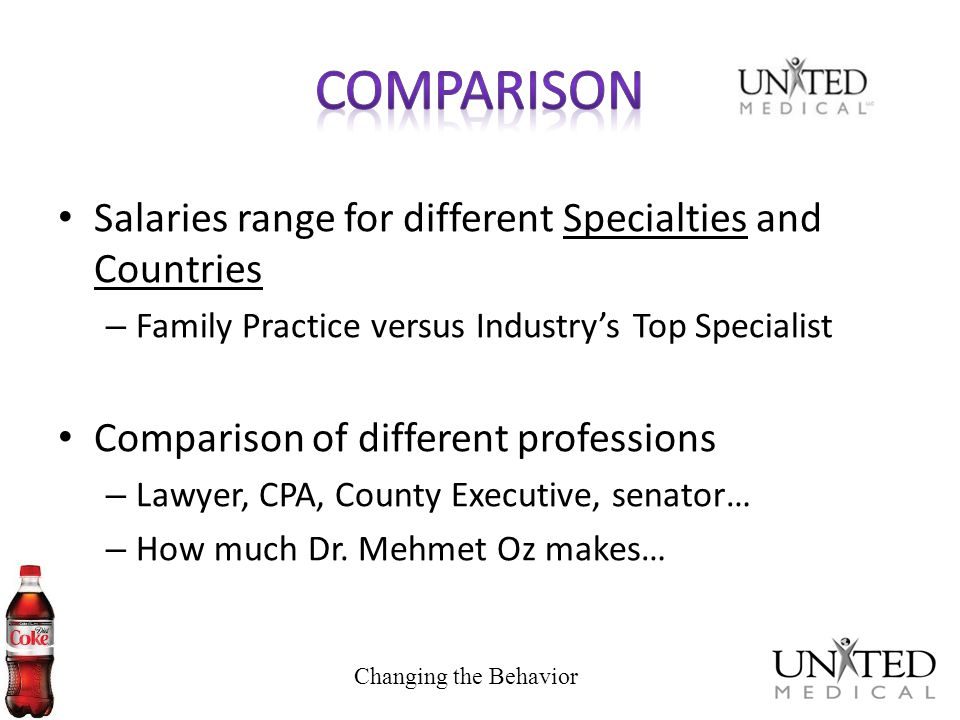Comparison Salaries range for different Specialties and Countries