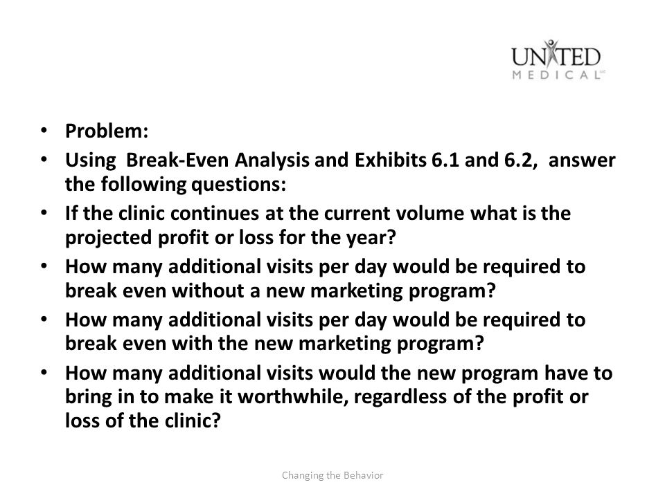 Problem: Using Break-Even Analysis and Exhibits 6.1 and 6.2, answer the following questions: