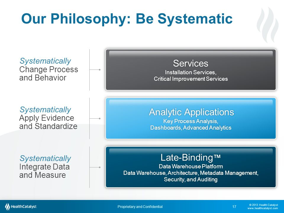 Our Philosophy: Be Systematic