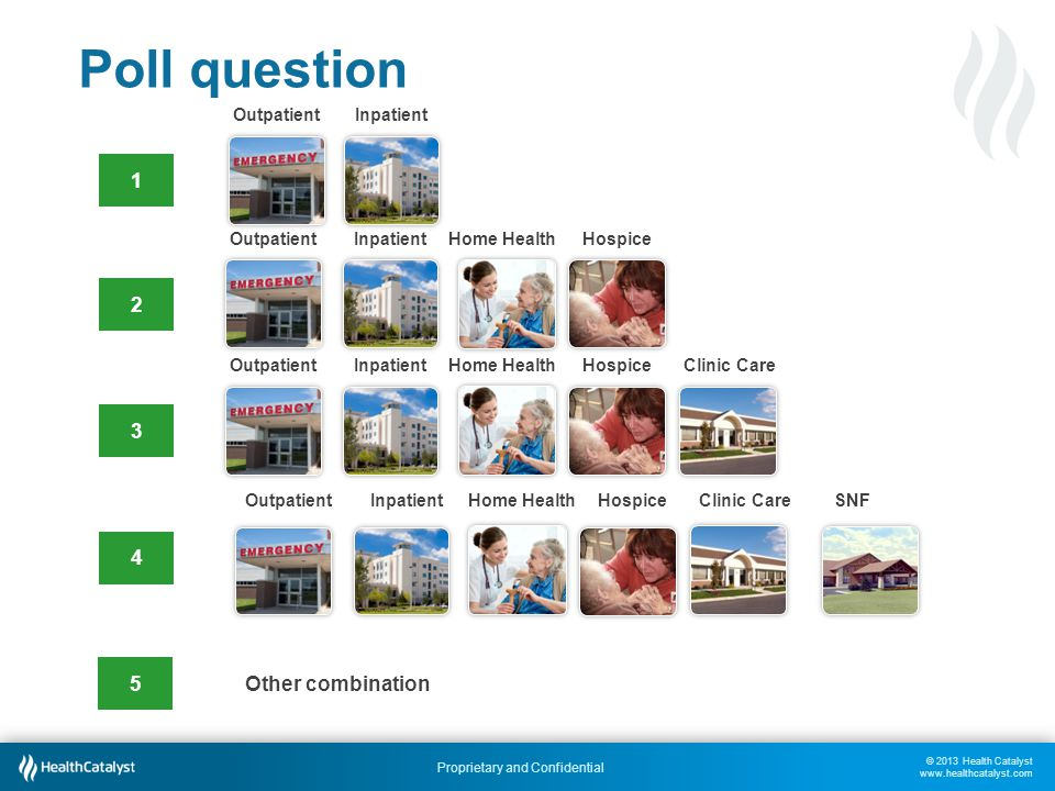 Poll question Other combination Outpatient Inpatient