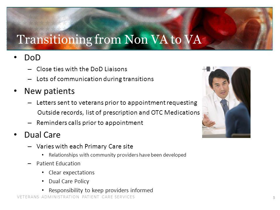 Patients Post Discharge