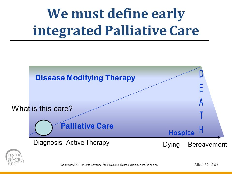 We must define early integrated Palliative Care