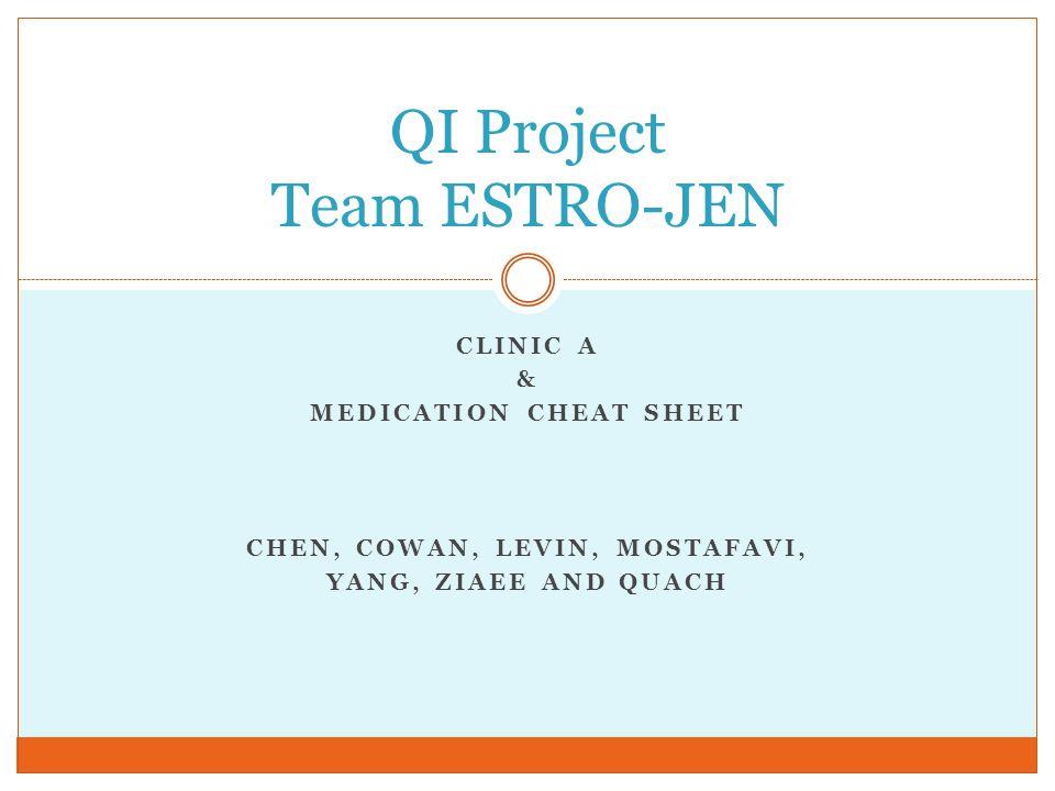 QI Project Team ESTRO-JEN