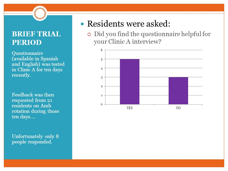 Residents were asked: BRIEF TRIAL PERIOD