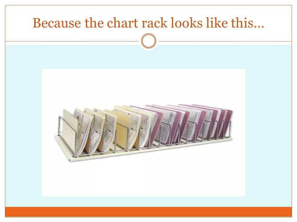Because the chart rack looks like this…