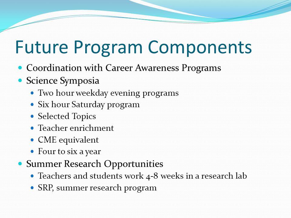 Future Program Components