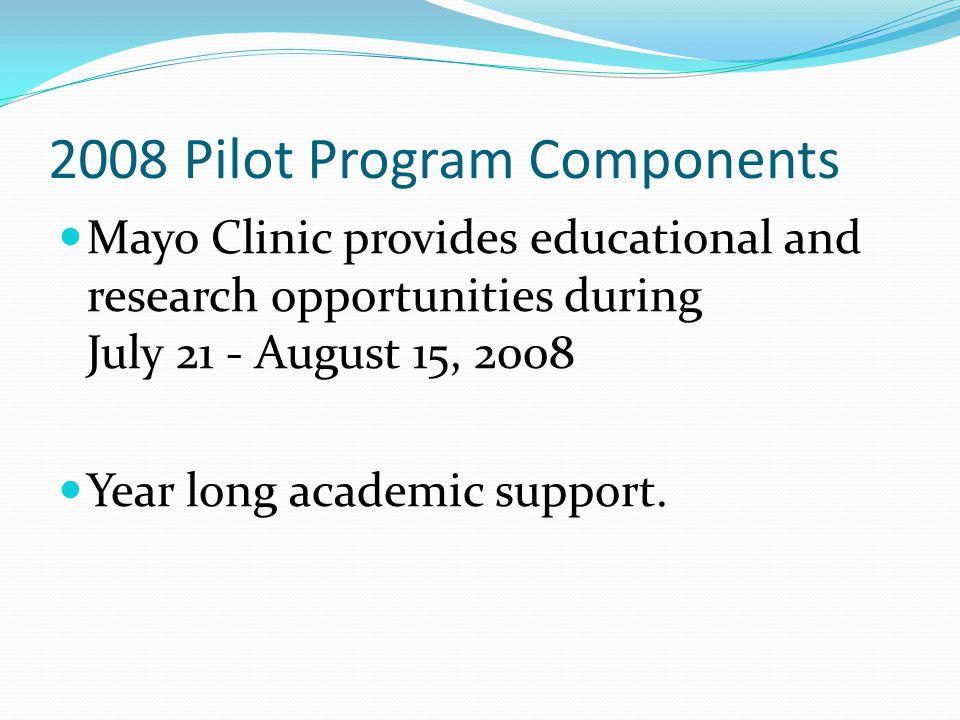 2008 Pilot Program Components