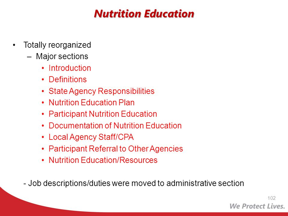 Nutrition Education Totally reorganized Major sections Introduction