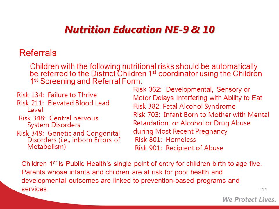 Nutrition Education NE-9 & 10