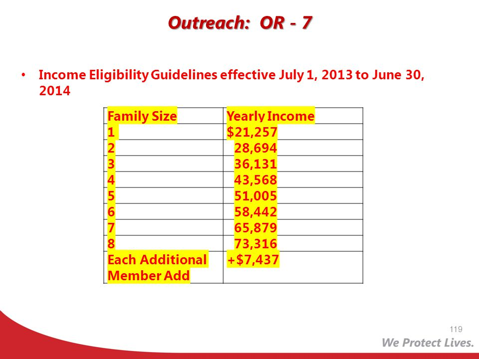 Outreach: OR - 7 Income Eligibility Guidelines effective July 1, 2013 to June 30, 2014. Family Size.