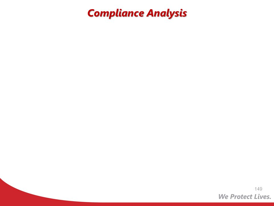 Compliance Analysis