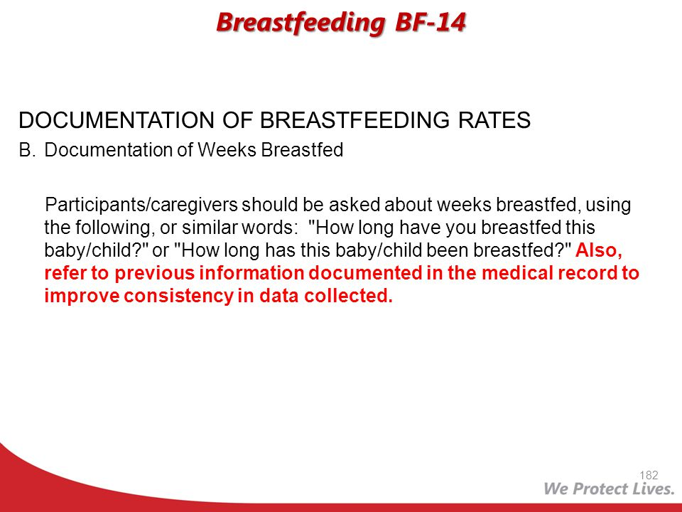 Breastfeeding BF-14 DOCUMENTATION OF BREASTFEEDING RATES