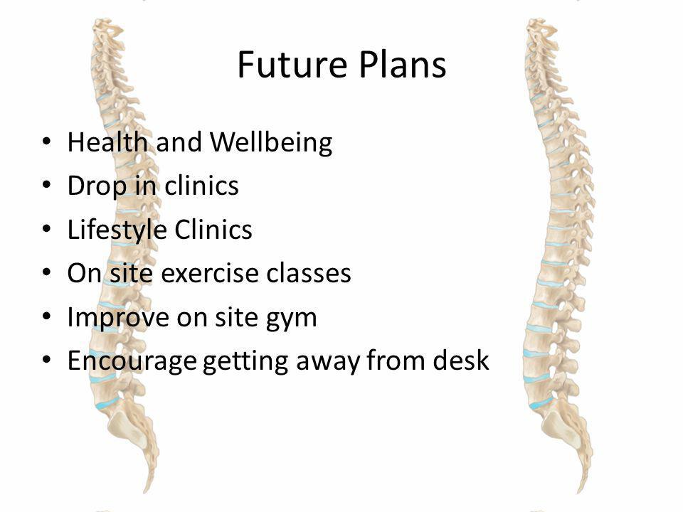 Future Plans Health and Wellbeing Drop in clinics Lifestyle Clinics