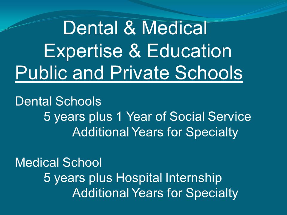 Public and Private Schools
