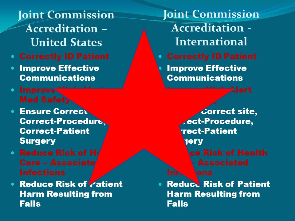 Joint Commission Accreditation – United States