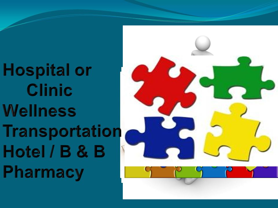 Hospital or Clinic Wellness Transportation Hotel / B & B Pharmacy