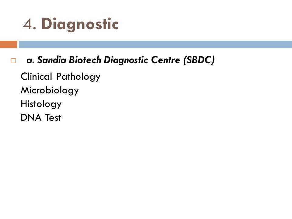 4. Diagnostic a. Sandia Biotech Diagnostic Centre (SBDC)