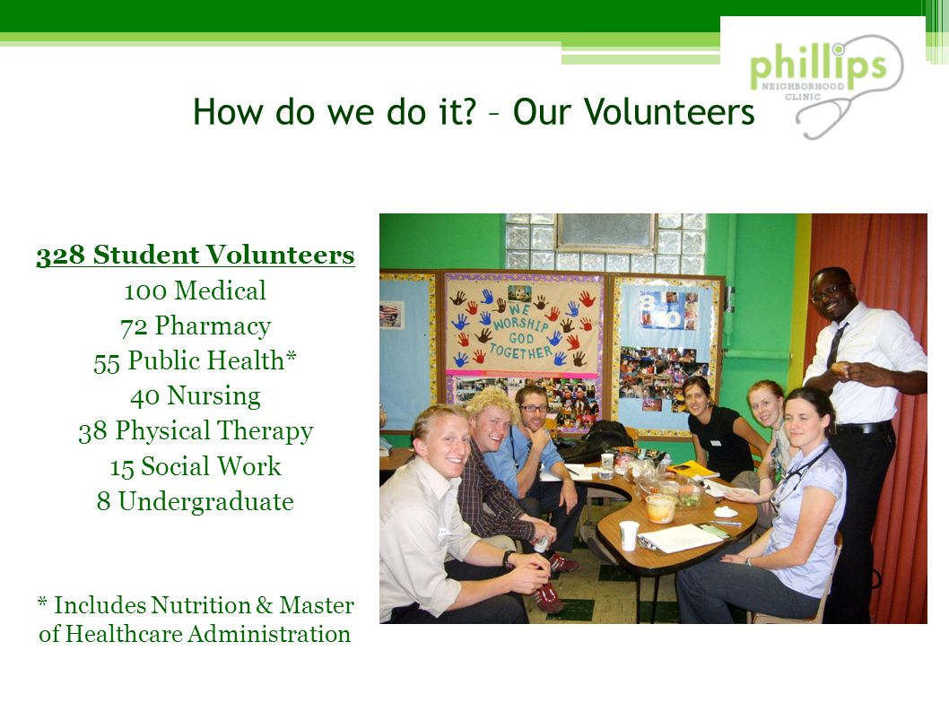 How do we do it – Our Volunteers