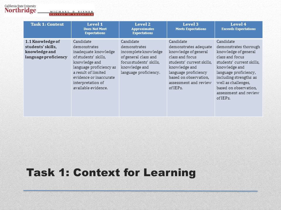 Task 1: Context for Learning
