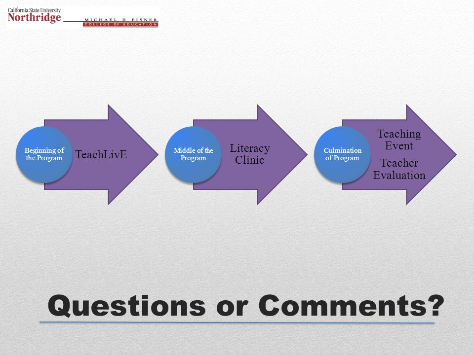 Questions or Comments Teaching Event Literacy Clinic TeachLivE