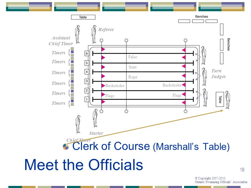 Meet the Officials Clerk of Course (Marshall's Table) { { { { { {