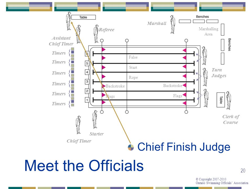 Meet the Officials Chief Finish Judge { { { { { { Marshall Referee