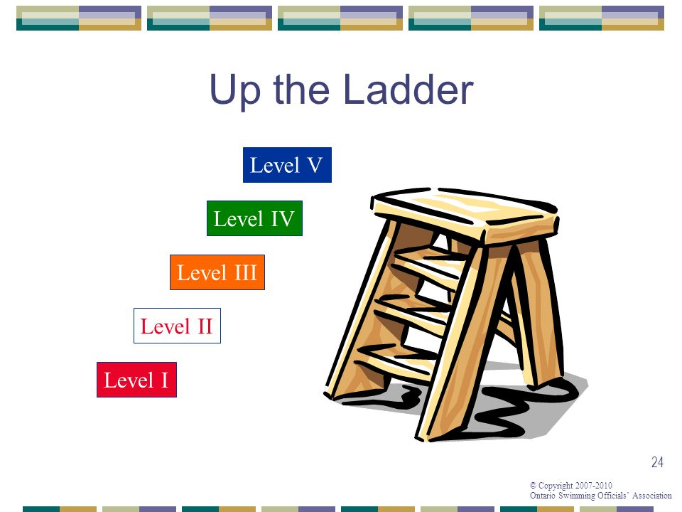 Up the Ladder Level V Level IV Level III Level II Level I