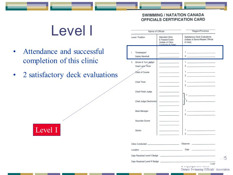 Level I Attendance and successful completion of this clinic