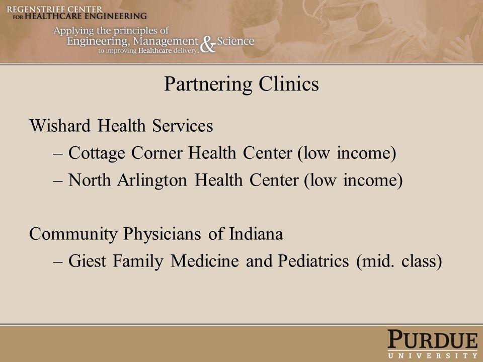 Partnering Clinics Wishard Health Services