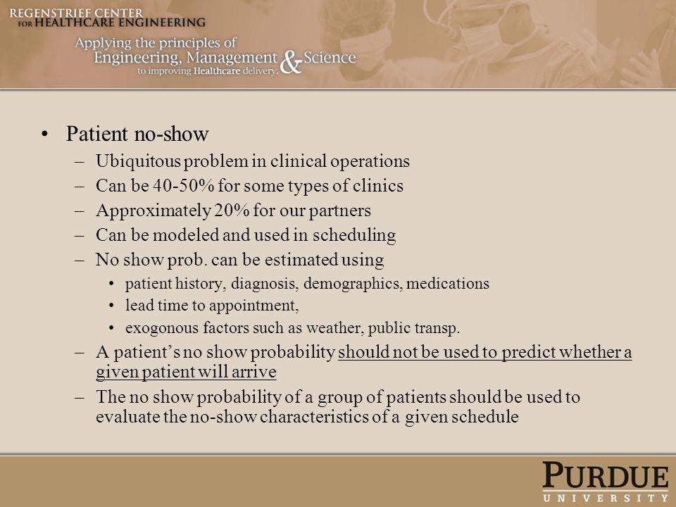 Patient no-show Ubiquitous problem in clinical operations