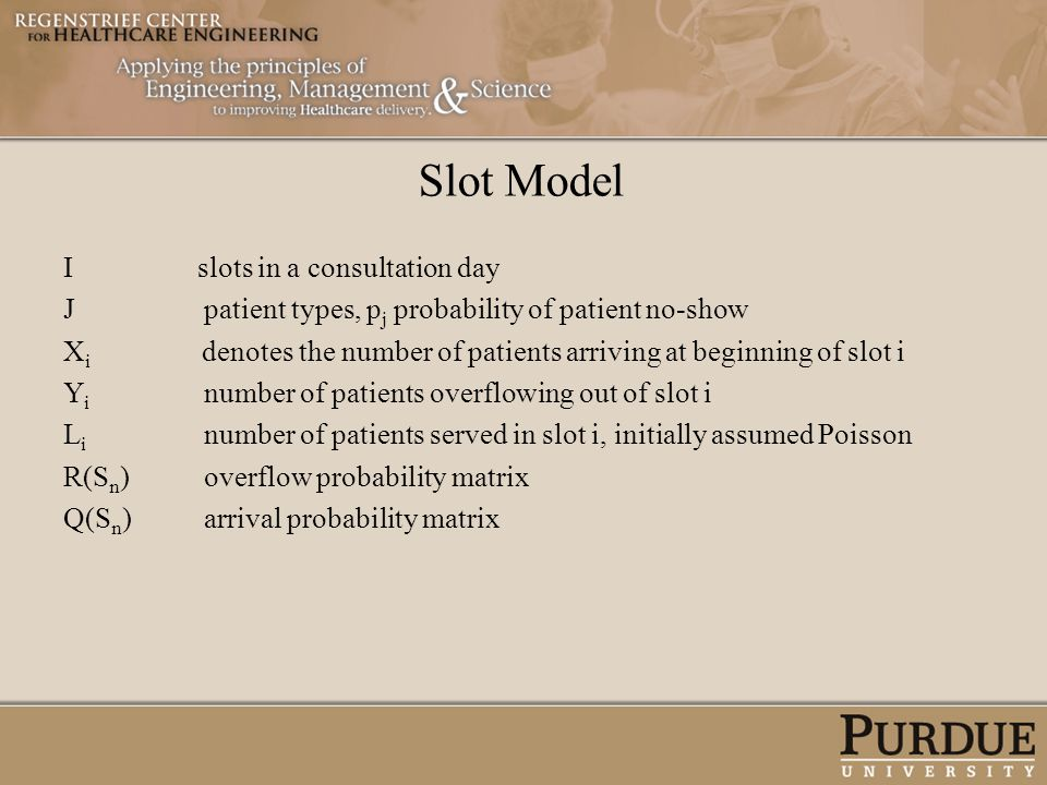 Slot Model I slots in a consultation day