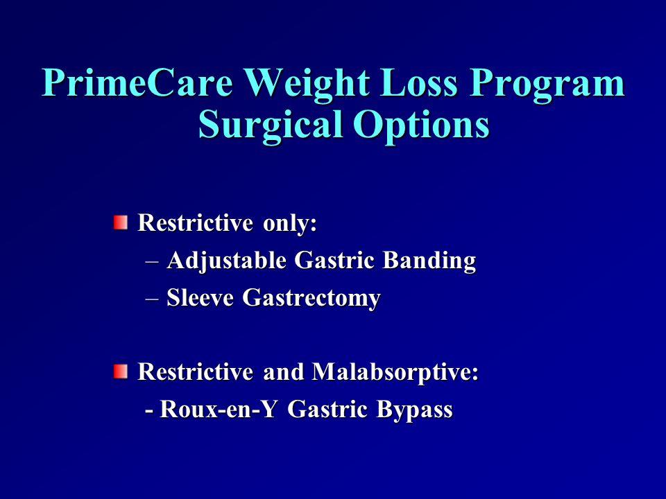 PrimeCare Weight Loss Program