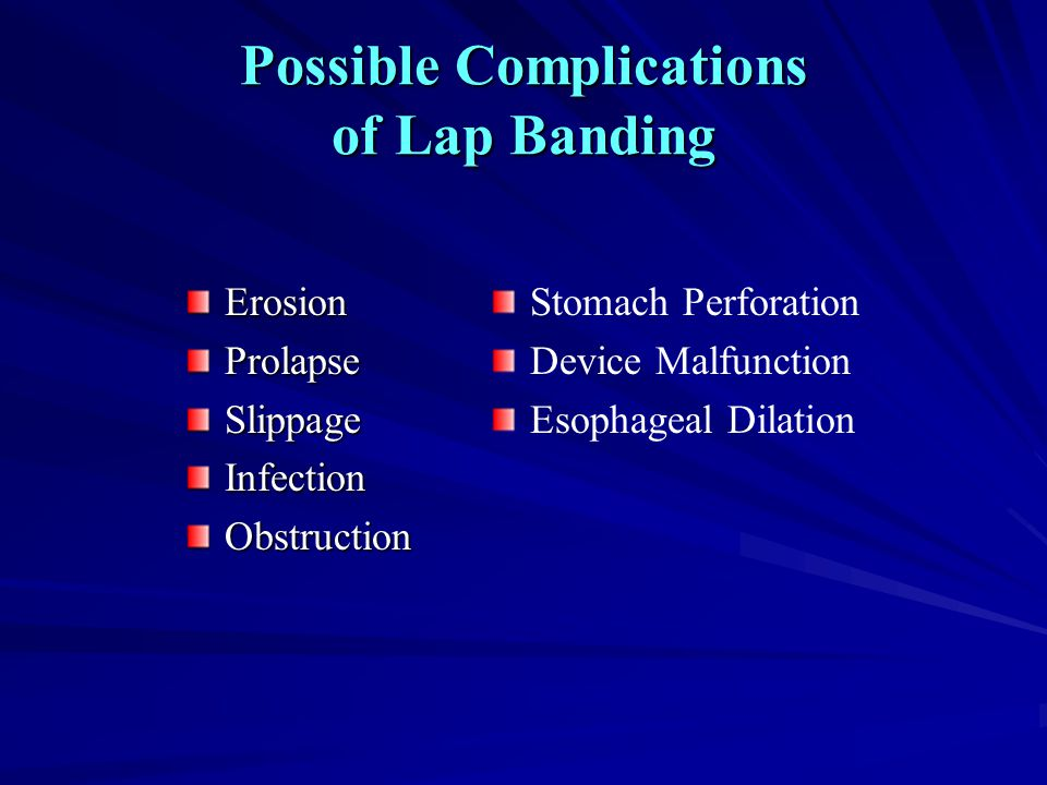 Possible Complications of Lap Banding