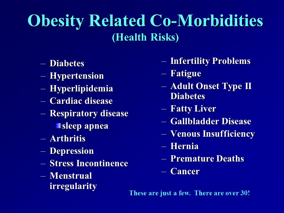 Obesity Related Co-Morbidities (Health Risks)