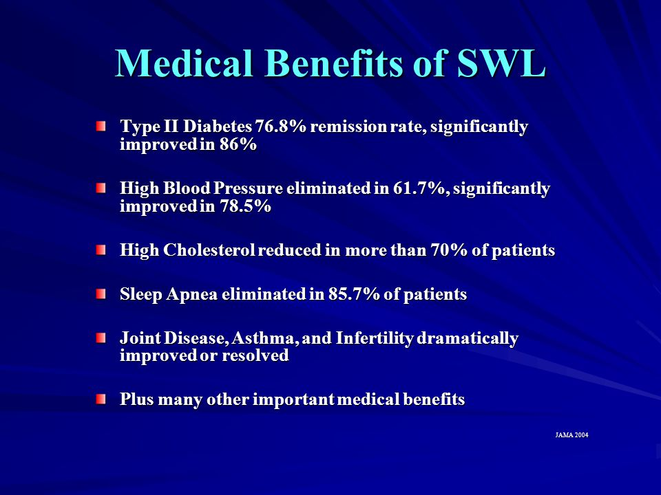 Medical Benefits of SWL