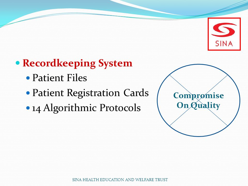 Patient Registration Cards 14 Algorithmic Protocols